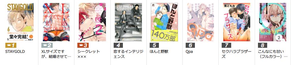 コミック.jp BL漫画ランキング